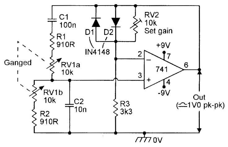 Diode-regulated 150Hz-1.5kHz Wien Bridge oscillator
