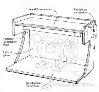 1000+ images about Woodworking Tools on Pinterest