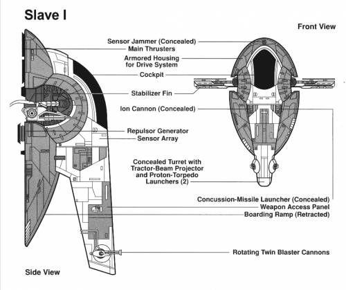 143 best images about Star Wars Blueprints on Pinterest