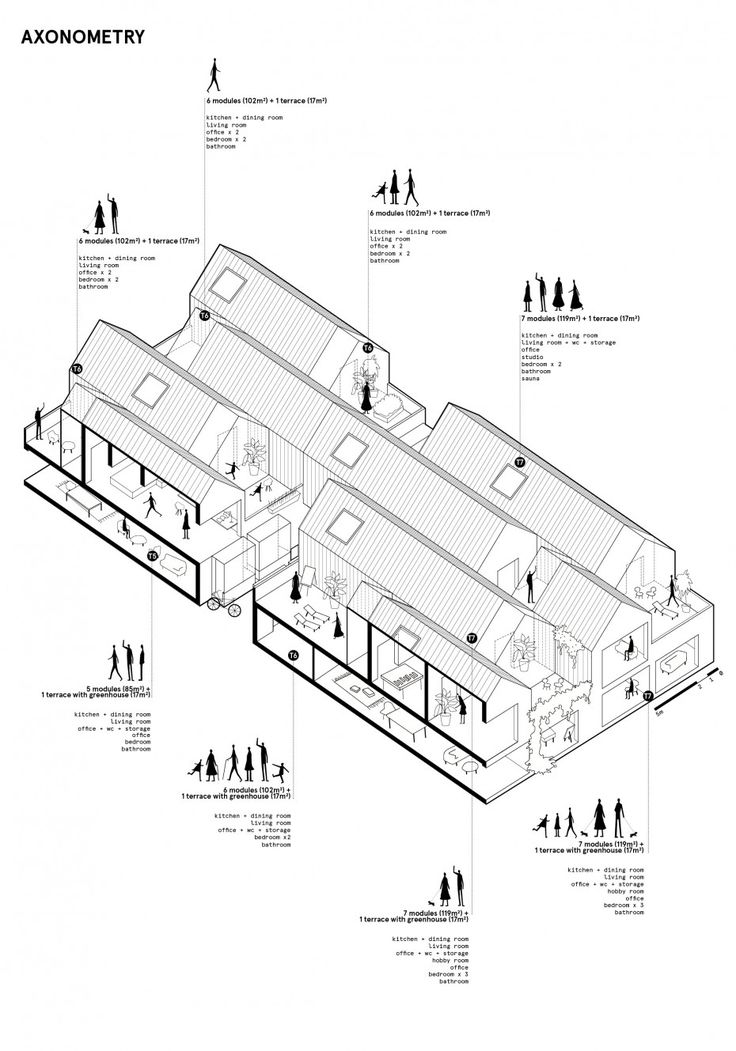 1000+ ideas about Architecture Diagrams on Pinterest
