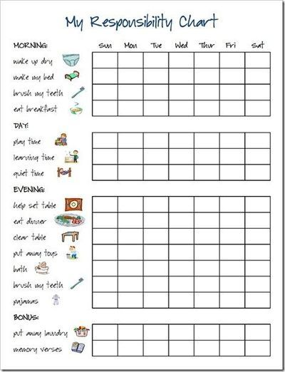 25+ Best Ideas about Responsibility Chart on Pinterest
