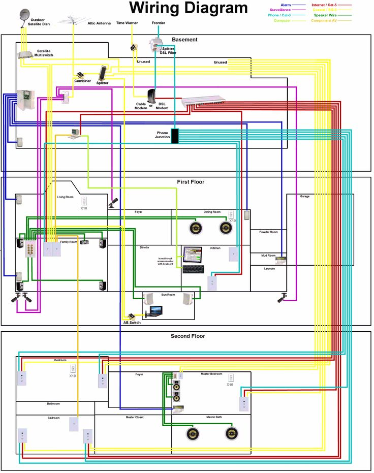 Household Electrical Circuits - Merzie.net