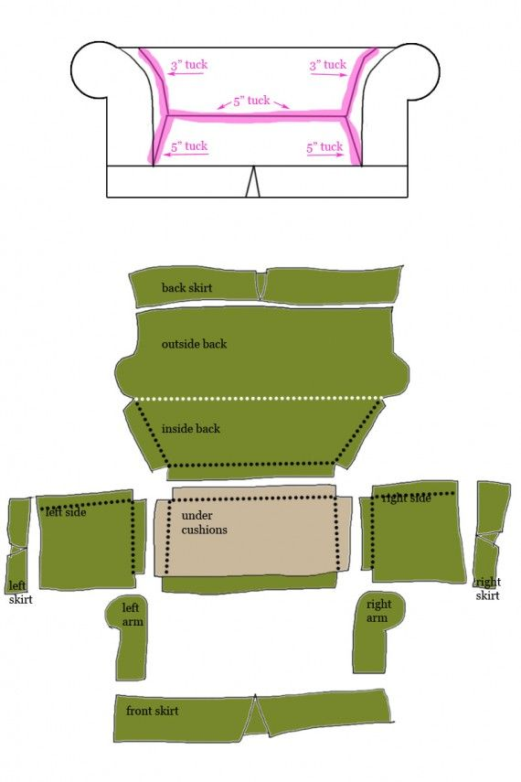 how to reupholster a sofa no sew ashley furniture cream leather 25+ best ideas about slipcovers on pinterest | cushions ...