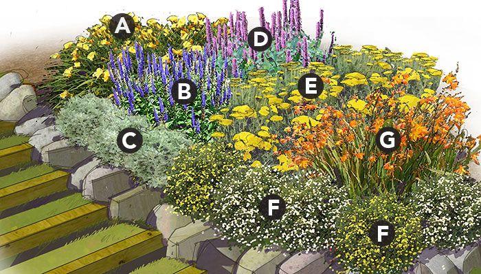 Garden Design Garden Design With Cottage Garden Design Ideas