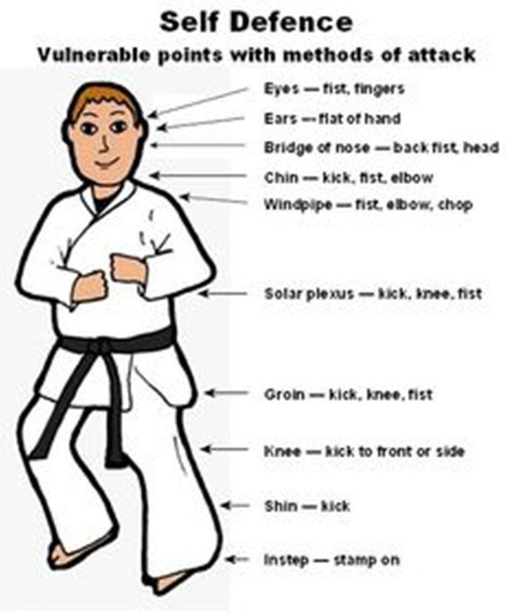 Self defence tips and tricks. #wkcmartialarts #karate #