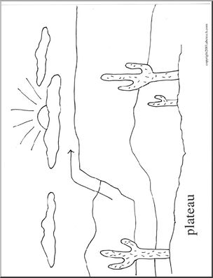 Coloring Page Landforms Plateau Geography Science cakepins