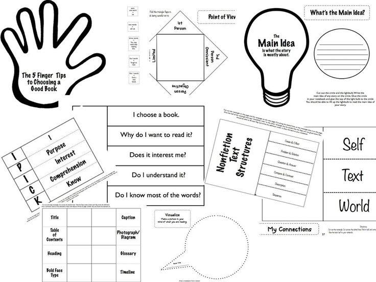 17 Best images about 3rd grade ELAR Interactive Notebook