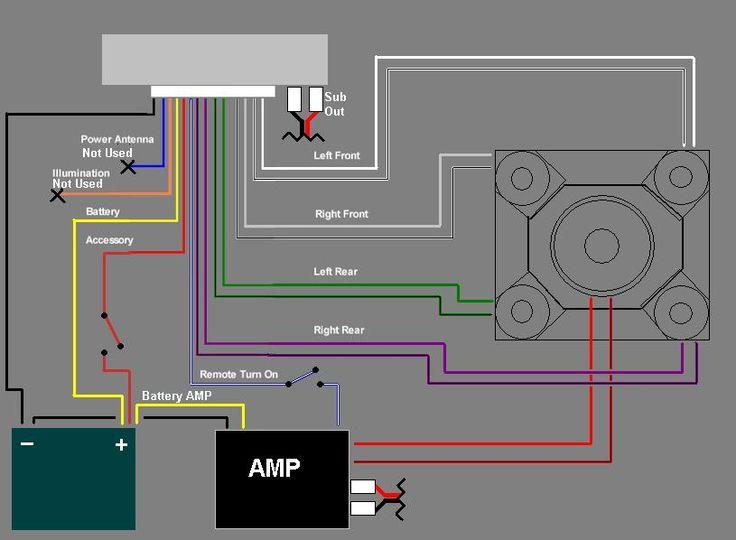 mitsubishi outlander radio wiring diagram electrical panel board and frame build | stuff pinterest cooler diys