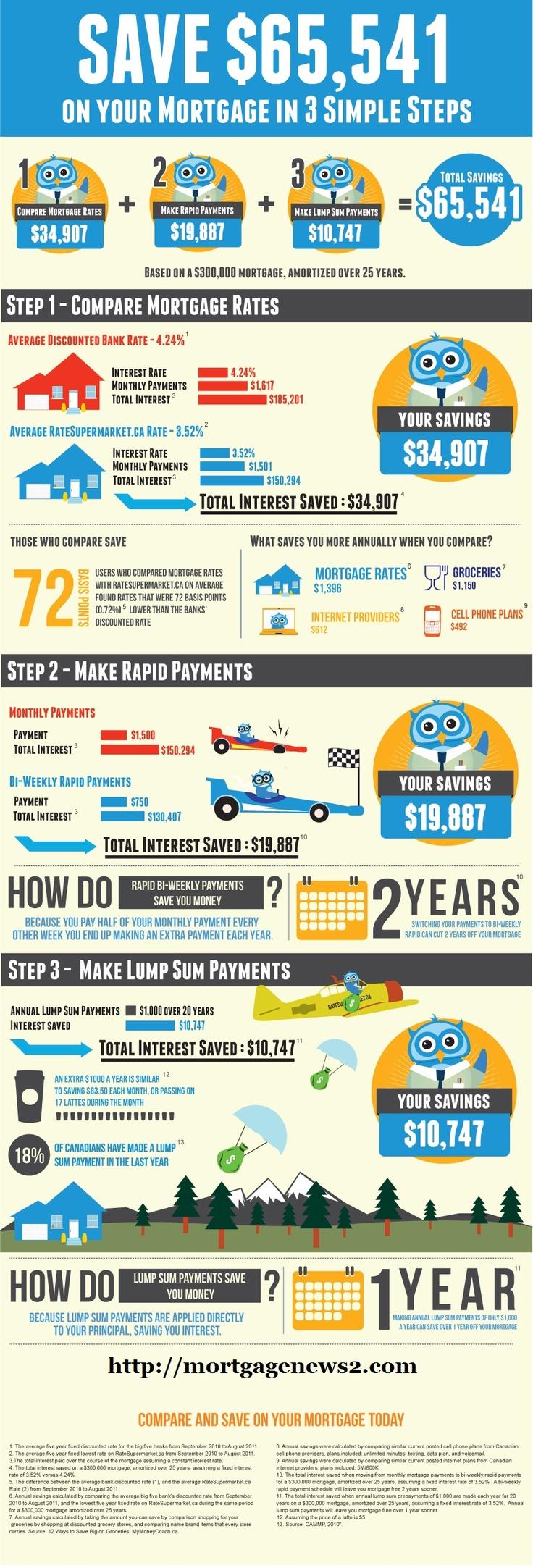 infographic rhetorical questions