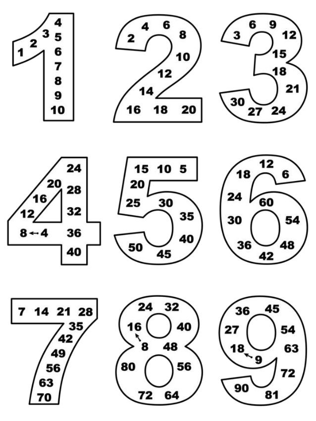 70 best Basic Multiplication and Division Facts Color By