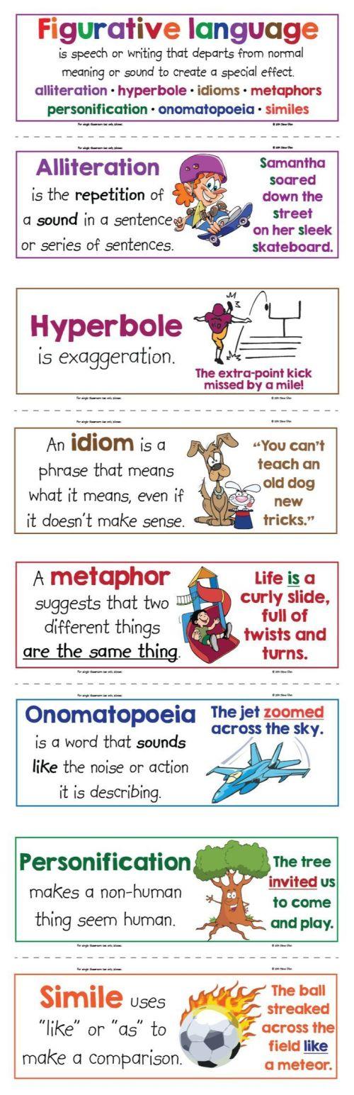 small resolution of Onomatopoeia Sentences Examples