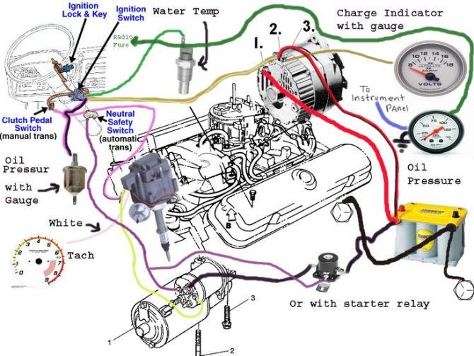 1978 gmc motorhome wiring diagram schematic  wiring diagram