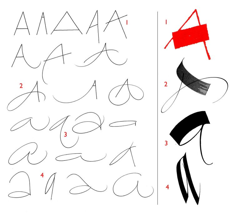 1000+ ideas about Modern Calligraphy Alphabet on Pinterest