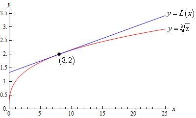 151 best Calculus images on Pinterest