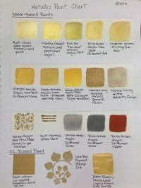 Top 25+ best Metallic paint colors ideas on Pinterest ...