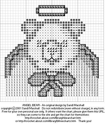 1000+ images about Teddy Bears in Cross Stitch on