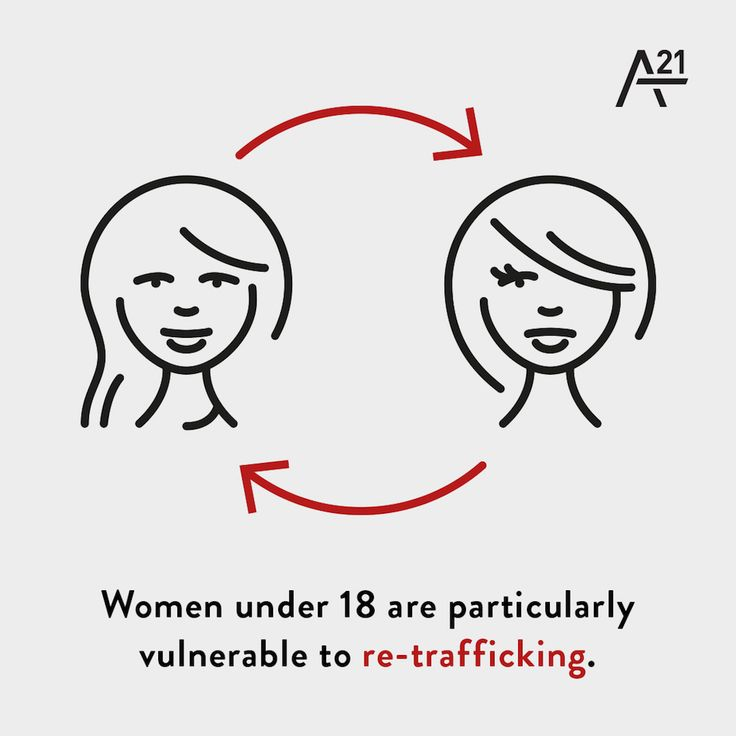 16 best images about Human Trafficking Facts on Pinterest