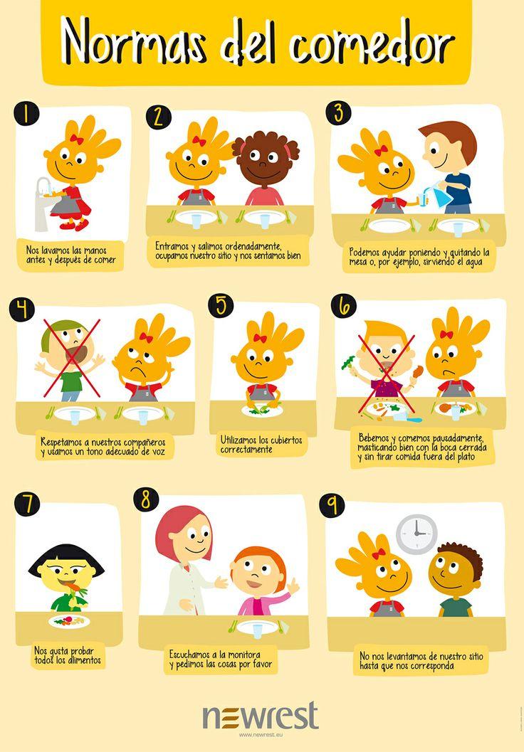 Poster de Madeleine para NewRest Normas del comedor www