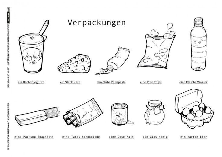17 Best images about Essen, Küche, Kochen on Pinterest