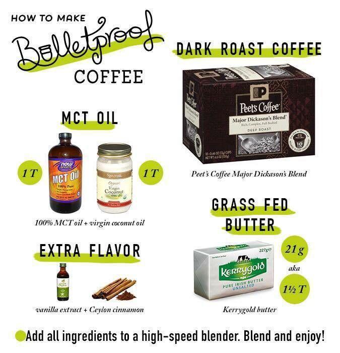 bulletproof diet coffee bullets bullet proof