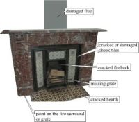 fireplace problems. Restoring the hearth and mantel in ...