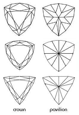 17 Best images about diamond/carbon on Pinterest
