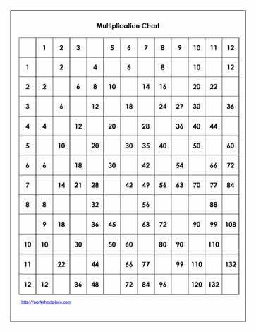 25+ best ideas about Multiplication grid on Pinterest