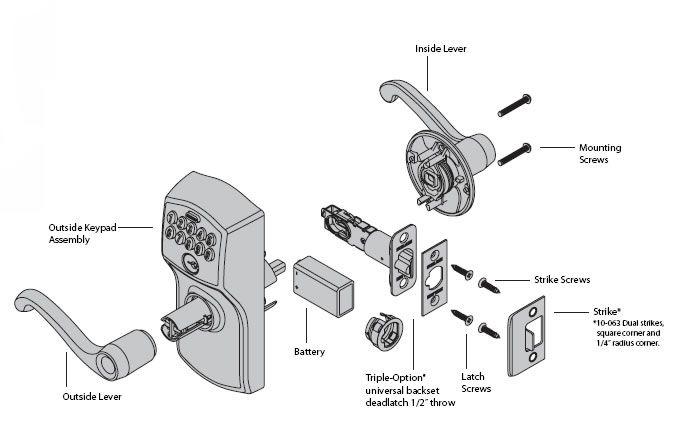 door knob lock diagram for pinterest
