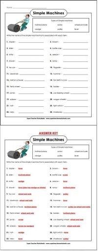 All Worksheets  Simple Machines Worksheets Grade 5 ...