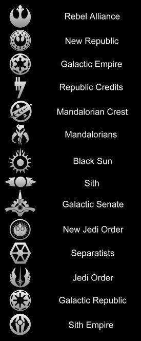 Symbols of Star Wars…in case you didn't know @Jaime Nunez @Rachel Koogler Núñez soo ideas, like the rebel's alliance cause we