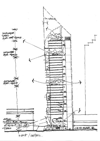 226 best images about Richard Rogers on Pinterest