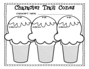 14 best images about Character traits on Pinterest