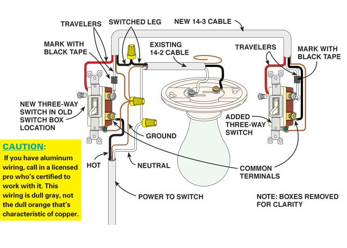 1000+ Ideas About Wire Switch On Pinterest