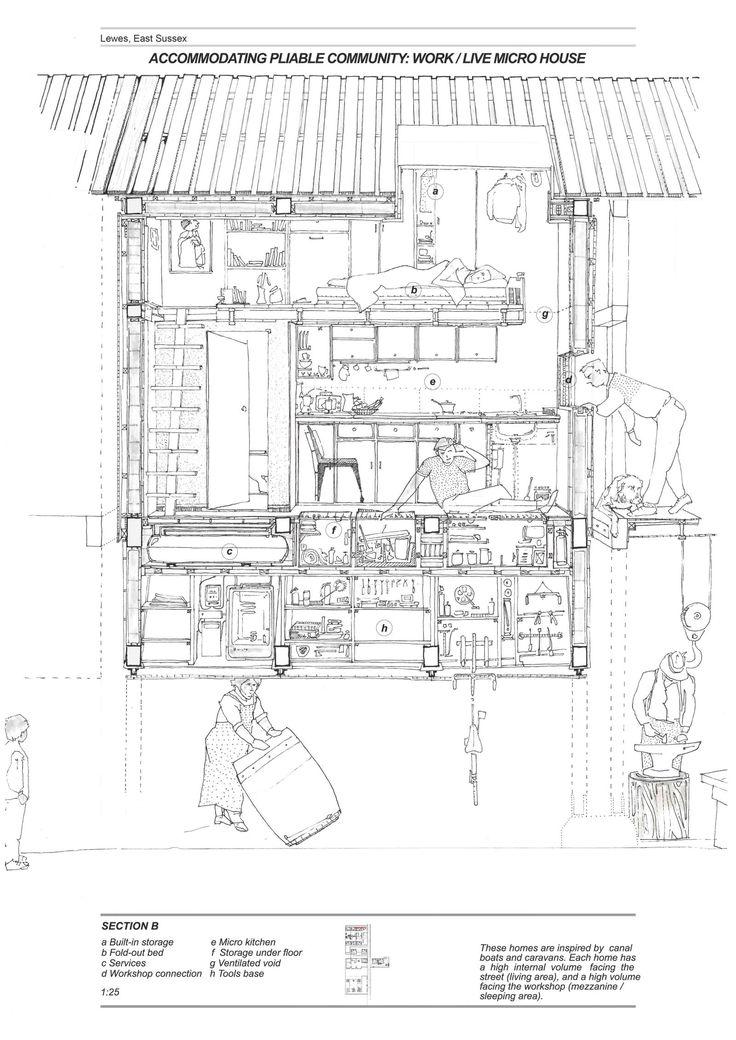 The 25+ best Architecture student portfolio ideas on