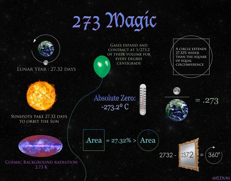 Nakshatra Revati Nakshatra Birth Star Predictions .html