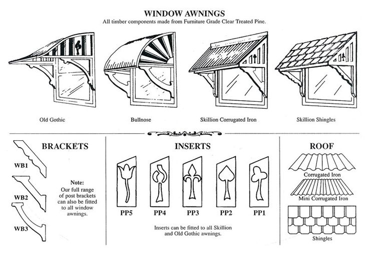 1000+ images about Home Crafts & DIY-Awnings on Pinterest