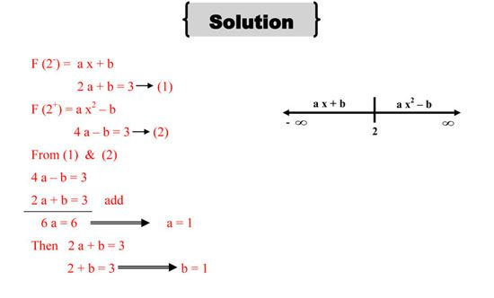 1000+ images about Math Calculus 2015 :.) on Pinterest