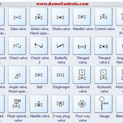 Remote Control Ceiling Fan Wiring Diagram Monocot Seed Valve Symbols Used In #boiler, #hvac, #plumbing, #industrial And Other Process Applications ...