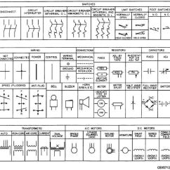 Wiring Diagram Symbol Delco Marine Alternator Circuit Component Symbols Schematic Electrical Block Led