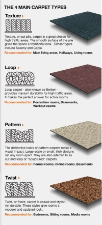 1000+ images about How to choose a Carpet Type on ...