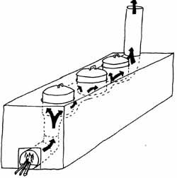 ~*~IDEA'S FOR MY OWN OUTDOOR ROCKET BOILER/OVEN/STOVE/HOT