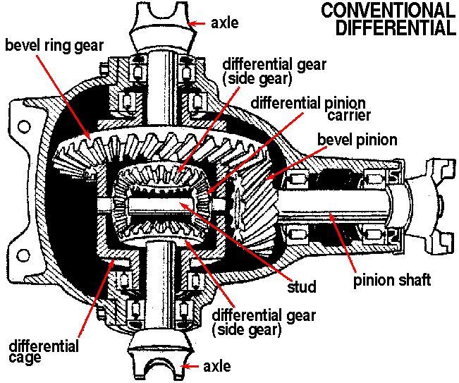 17 Best images about diagramas de partes auto on Pinterest