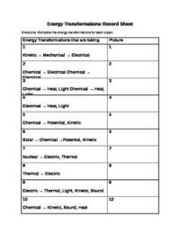 Energy Worksheets For Middle School - potential energy ...