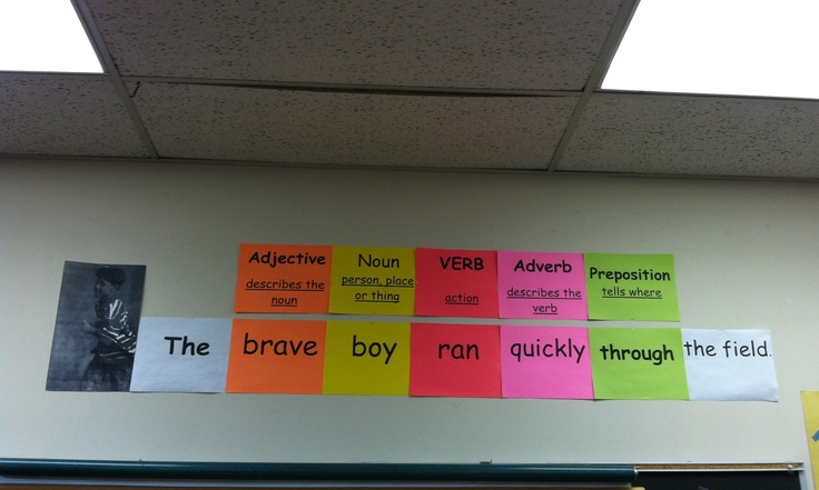 Great Glad Sentence Patterning Wall Reference