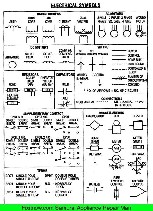 automotive electric fan wiring diagram yamaha g1 golf cart solenoid schematic symbols chart | electrical on and diagrams auto elect ...