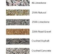 Image result for driveway gravel types | Home Projects ...