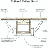 Diy coffered ceiling detail | Home Construction Details ...