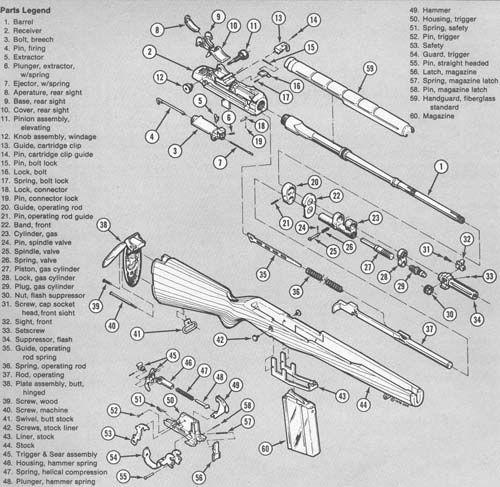 m1 carbine diagram