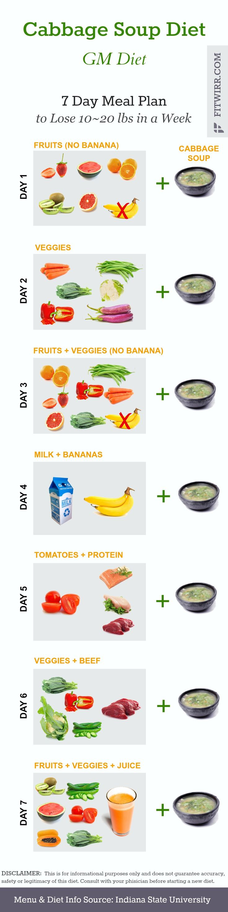 25 best ideas about cleansing diet on pinterest weight loss