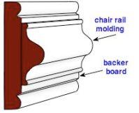 Best 25+ Chair rail molding ideas on Pinterest | Crown ...